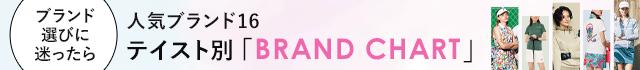 テイスト別 BRAND CHART