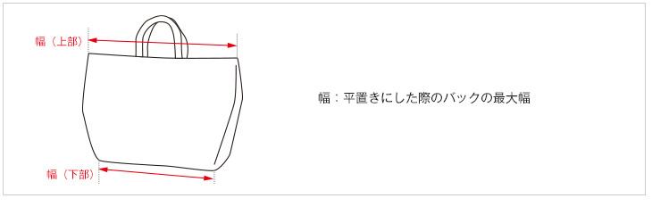バッグのサイズ計測に方法について